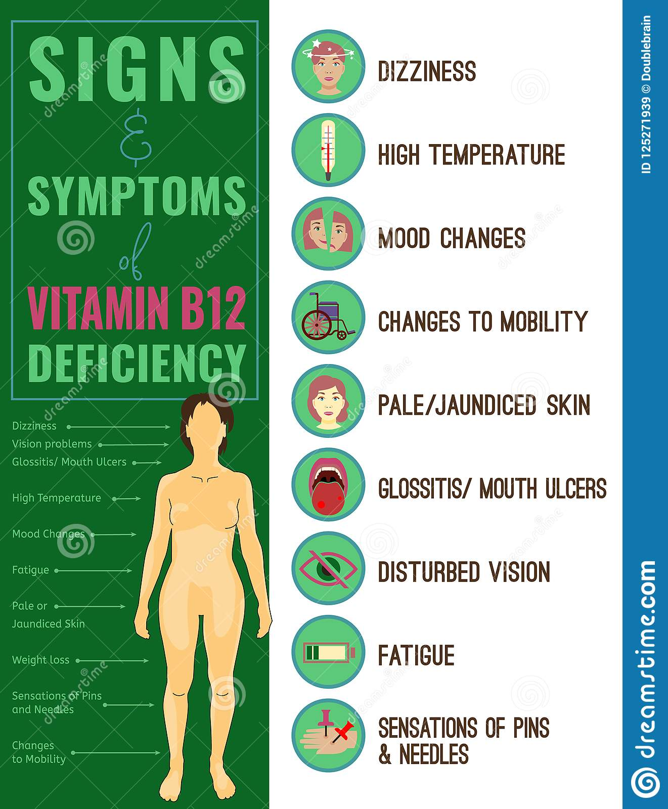 Prevent Memory Loss: Health Benefits Of Vitamin B12 For Seniors With Alzheimer's